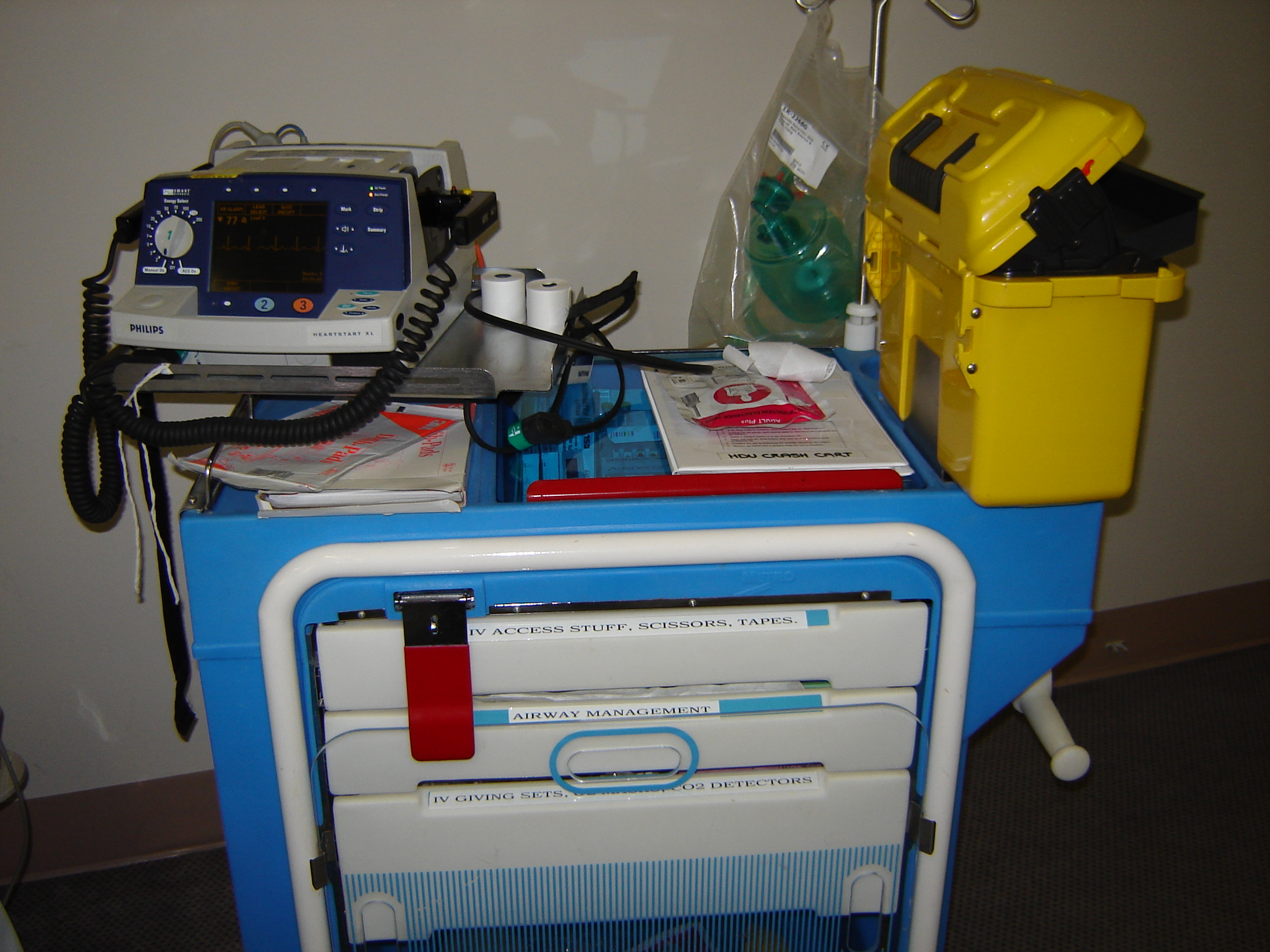 Resuscitation trolley checking: Making it a priority